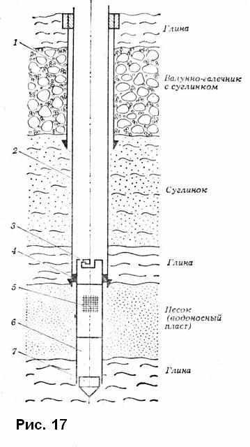 Абиссинский трубчатый колодец.