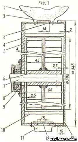 Рис. 1. Принципиальная схема электро мельницы-крупорушки: 1 - емкость для зерна, 2 - заслонка емкости, 3...