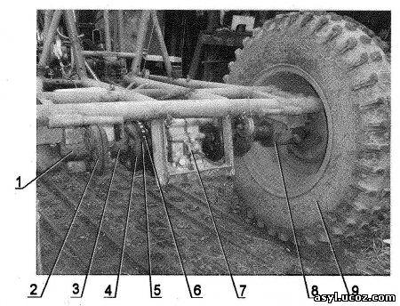 Самодельный минитрактор шасси
