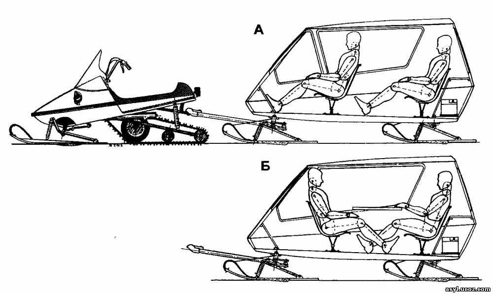 Варианты размещении пассажиров в прицепе-купе (А — при буксировке, Б — на стоянке)
