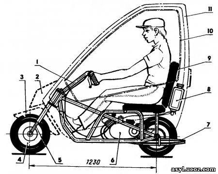 Самодельный автомобиль трицикл