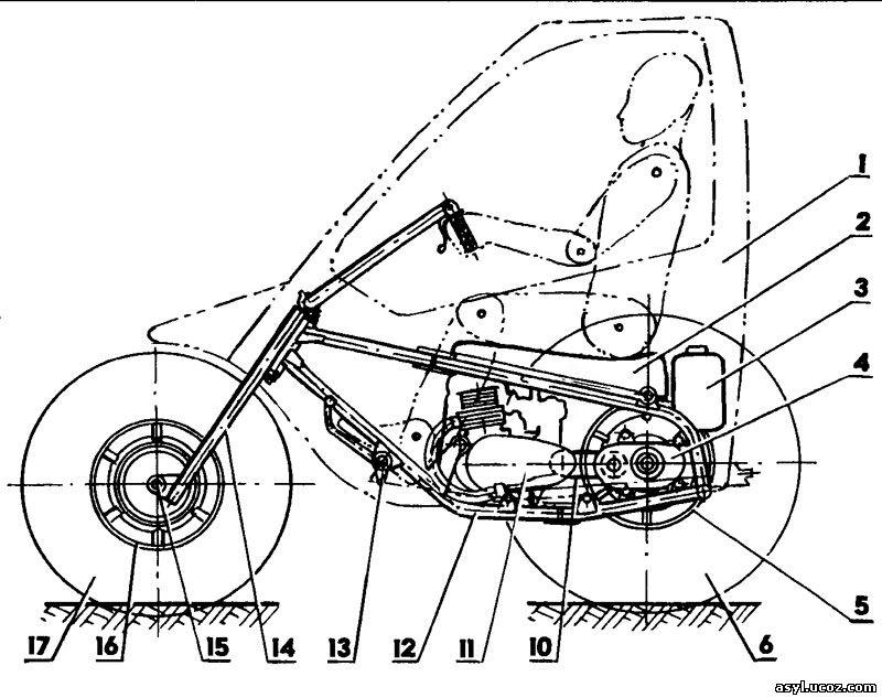 Тормоза на каракарте установлены на все три колеса, для этой цели использованы тормозные барабаны от мотоцикла...