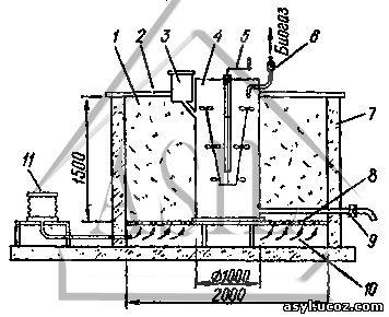 Схемы биогазовых установок своими руками 77