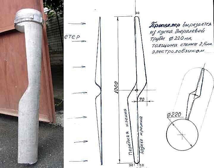 Лопасти ветряка выпиленные из алюминиевой трубы