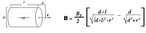 Расчет магнитной индукции аксиально-намагниченных цилиндрических магнитов
