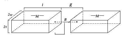 Магнитная индукция в промежутке между двумя магнитами