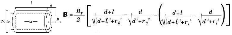 Формула расчета магнитной индукции цилиндрической трубы