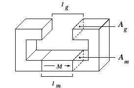 Расчет магнитных цепей - схема идеальной цепи