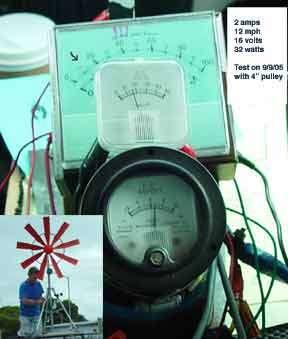 Показания приборов при тестировании самодельного ветряка