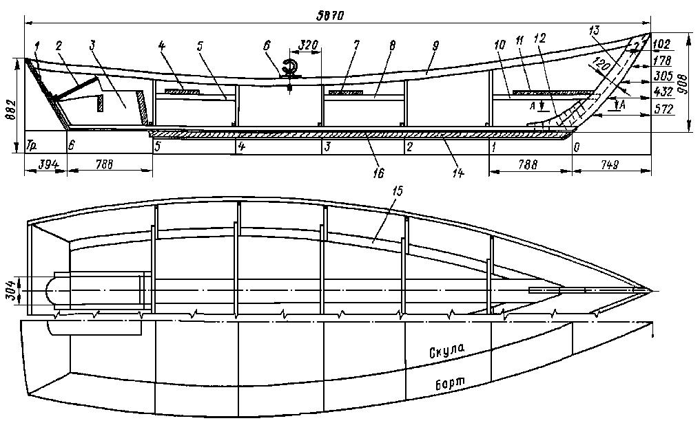чертежи лодки из досок для самостоятельной постройки