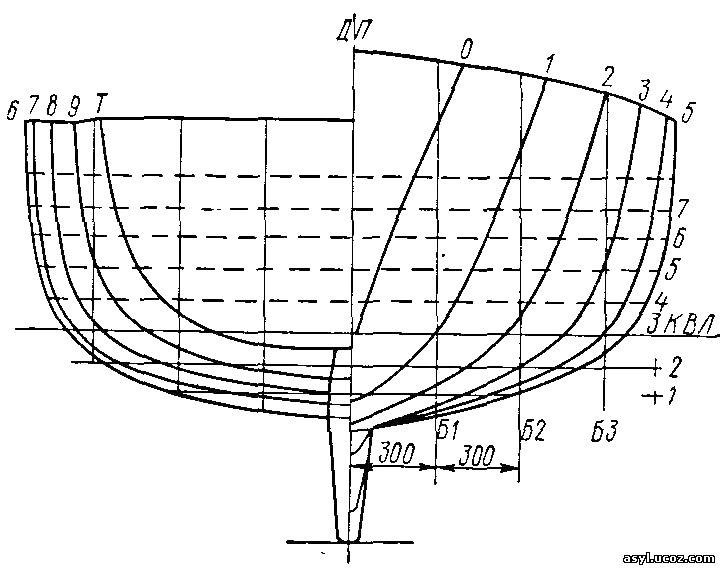 Теоретический чертеж моторно-парусной яхты «Дюгонь».