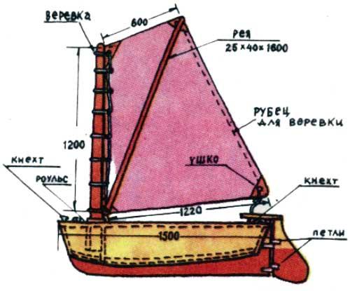 Детская яхта