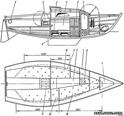 Постройка мини яхты