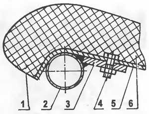 Конструкция сиденья и его крепление к раме