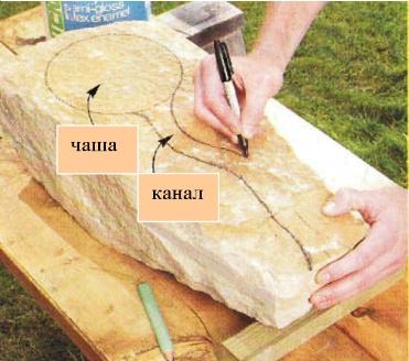 на камне рисуем места для пропилов